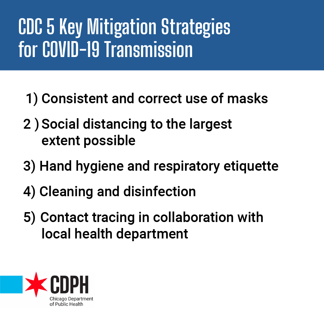 CDC 5 Key Migration Strategies for COVID-19 Transmission