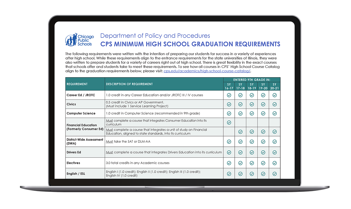 Graduation requirements displayed on laptop